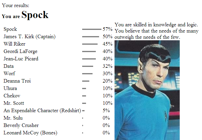 Star Trek Characters Pictures Which Star Trek Character Are